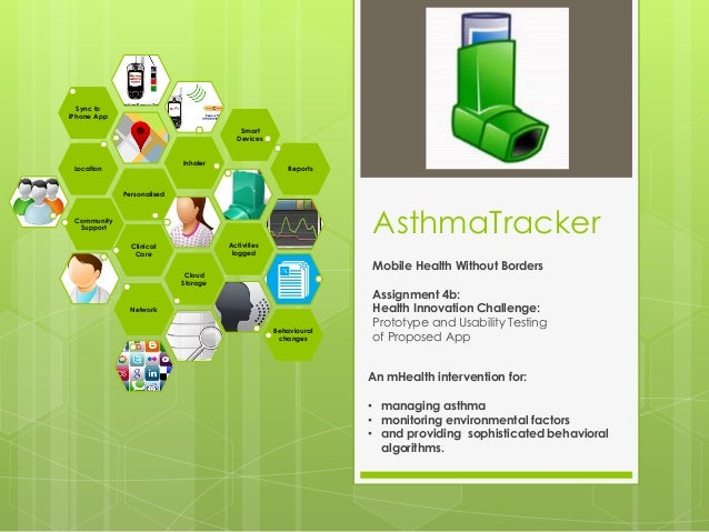 Sync to iPhone App Smart Devices  Inhaler  Location  Reports  Personalised  AsthmaTracker  Community Support Activities lo...