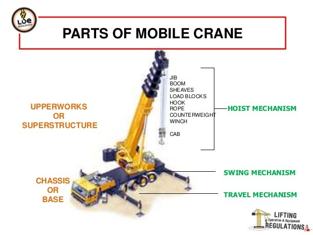 Jib Crane Parts Drawing : Mobile crane diagram