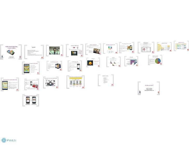 Mobile Email Marketing: el nuevo INBOX - Sandra Jaramillo