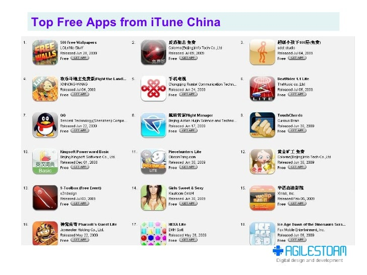 Top Free Apps from iTune China