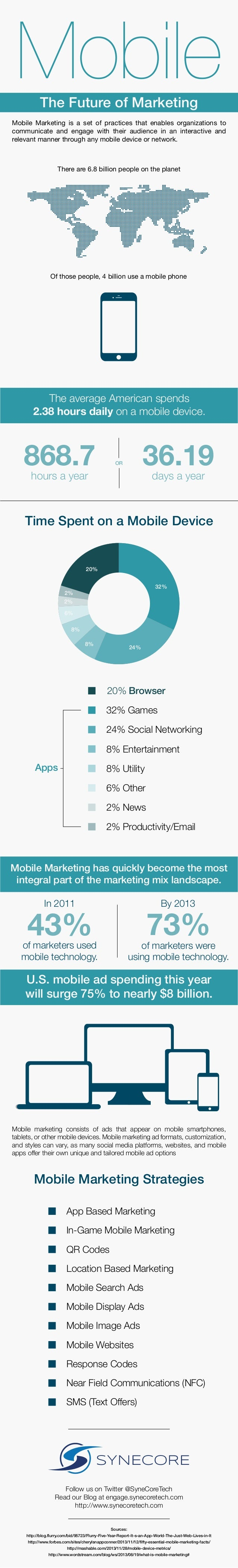 MobileThe Future of Marketing Mobile Marketing is a set of practices that enables organizations to communicate and engage ...