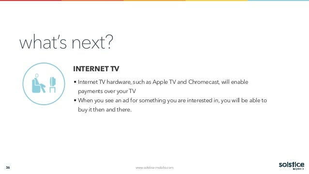 Evolution Apple tv Such as Apple tv And
