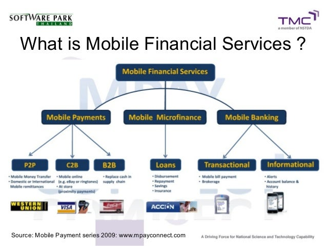 Best buy mobile payment options