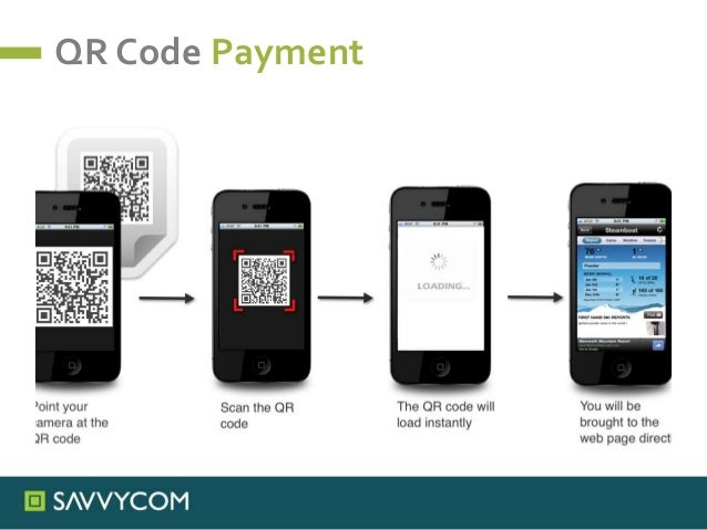 qr code payment 15 near field  munication payment alternative to