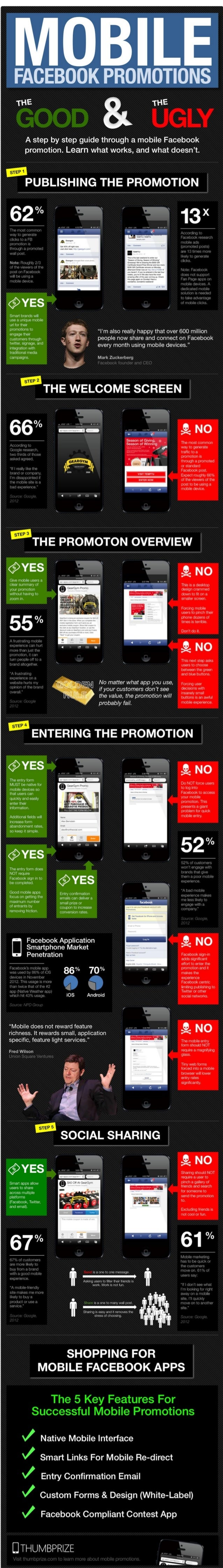 Guide to Mobile Facebook Promotions (Thumbprize)