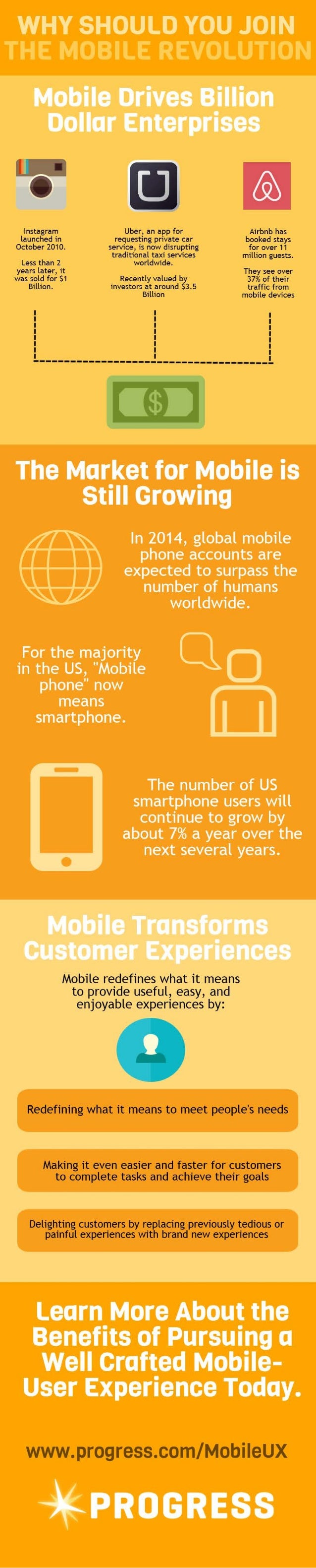 Why Should You Join The Mobile Revolution?