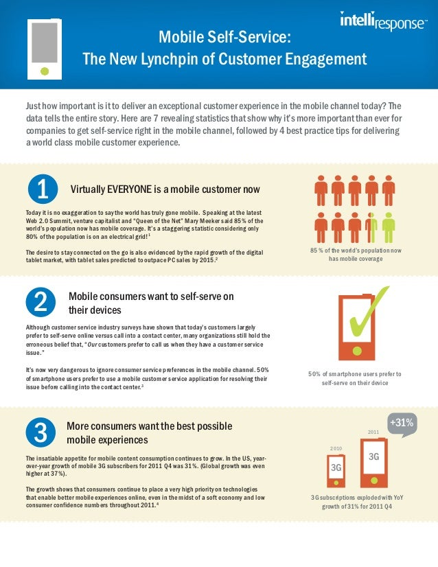 Mobile Self-Service:                      The New Lynchpin of Customer EngagementJust how important is it to deliver an ex...