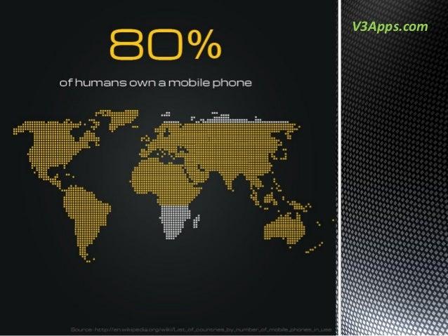 V3Apps.com
