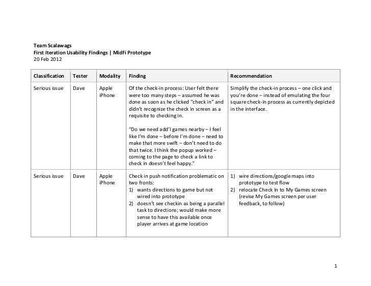 Team ScalawagsFirst Iteration Usability Findings | MidFi Prototype20 Feb 2012Classification   Tester      Modality     Fin...