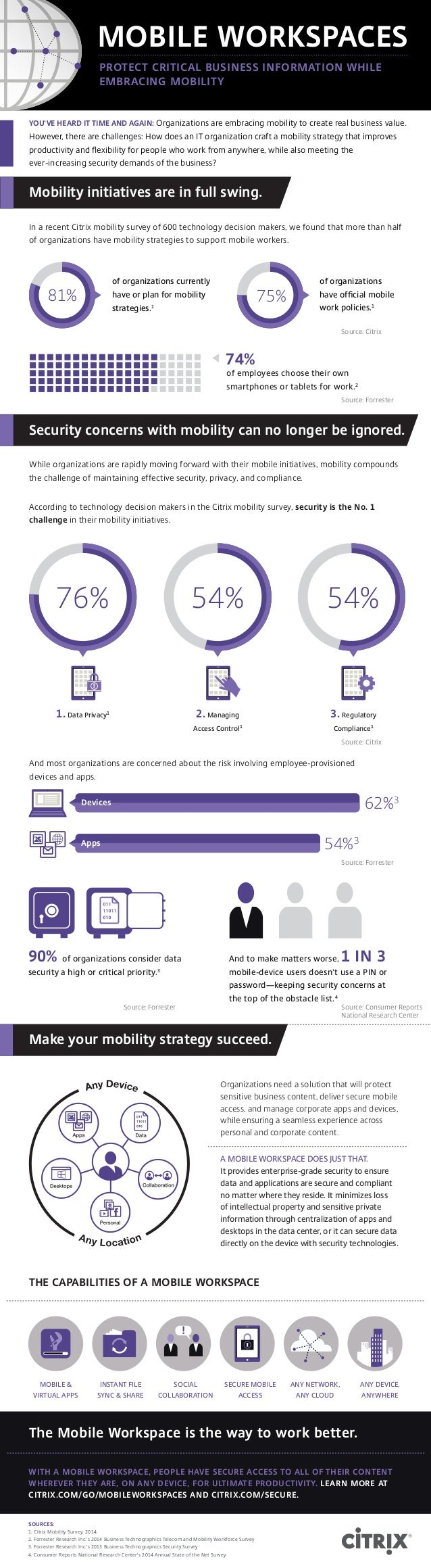 MOBILE WORKSPACES PROTECT CRITICAL BUSINESS INFORMATION WHILE EMBRACING MOBILITY Mobility initiatives are in full swing. I...