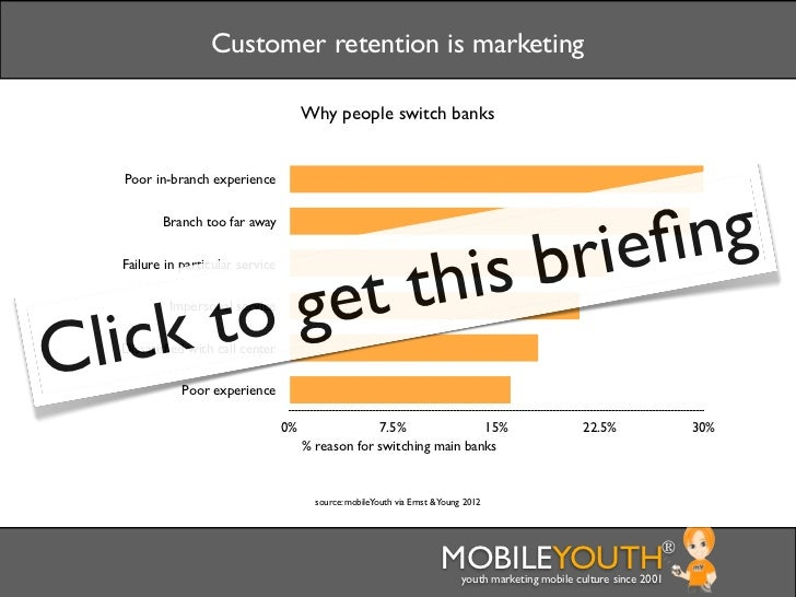 Customer retention is marketing                                       Why people switch banks  Poor in-branch experience  ...
