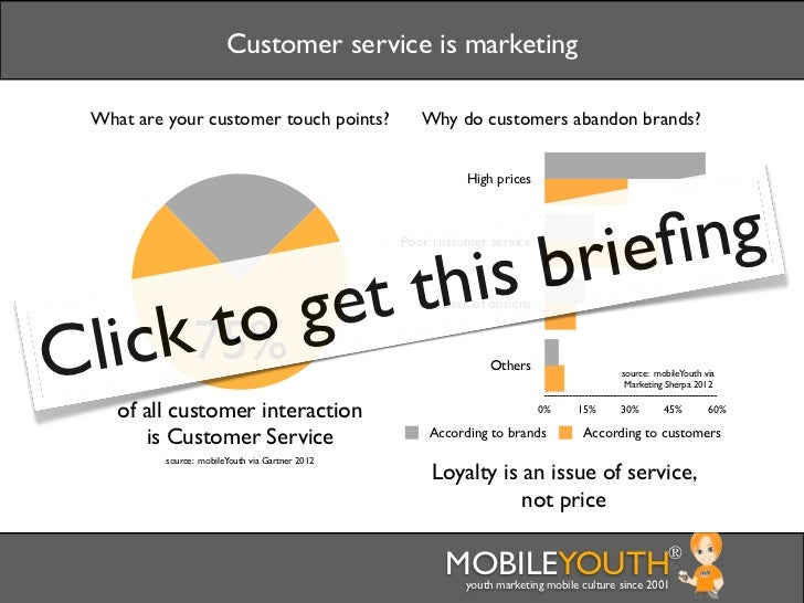 Customer service is marketing What are your customer touch points?               Why do customers abandon brands?         ...