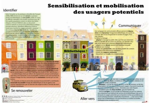 Sensibilisation et Mobilisation des usagers en bibliothèque