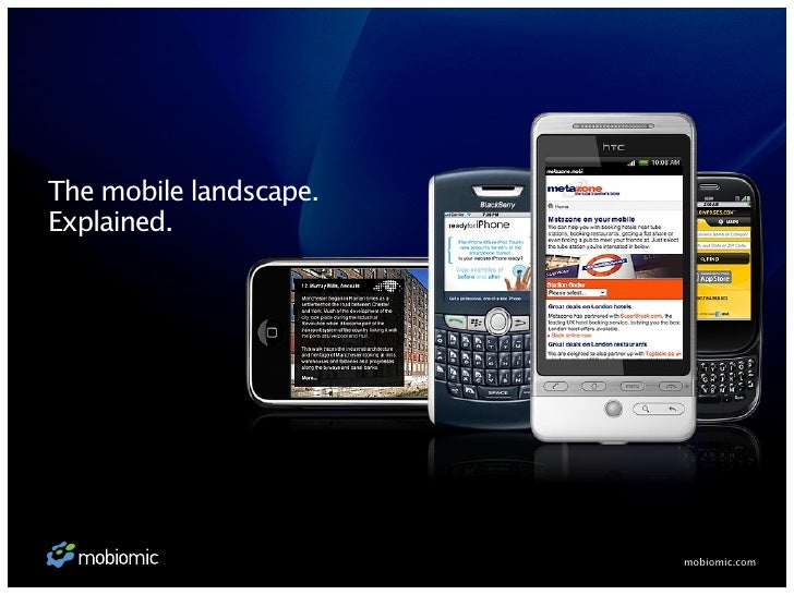 The mobile landscape. Explained.                             mobiomic.com