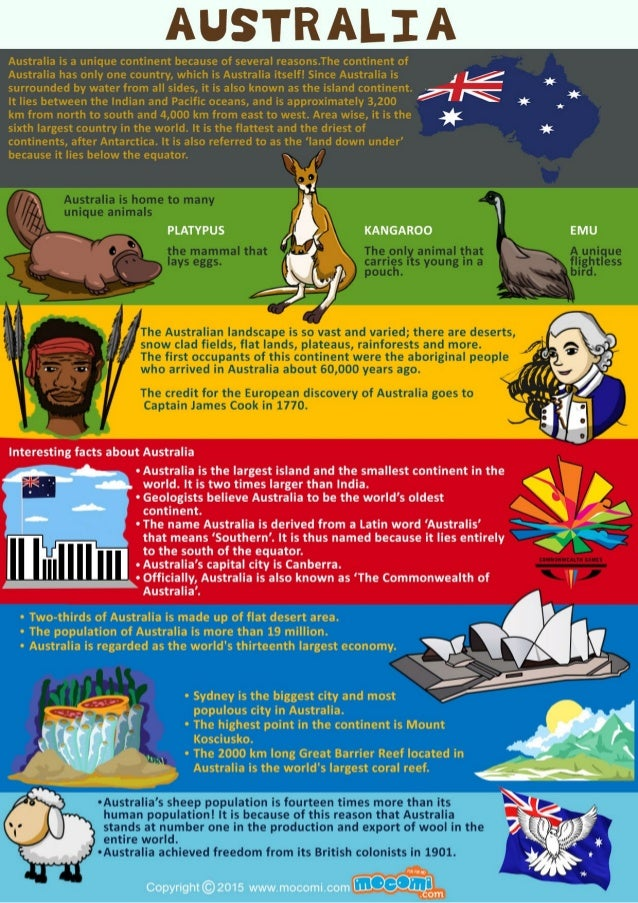 Facts About Australia For Kids