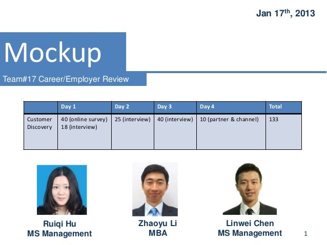 Jan 17th, 2013  Mockup Team#17 Career/Employer Review Day 1 Customer Discovery  Day 2  Day 3  Day 4  Total  40 (online sur...
