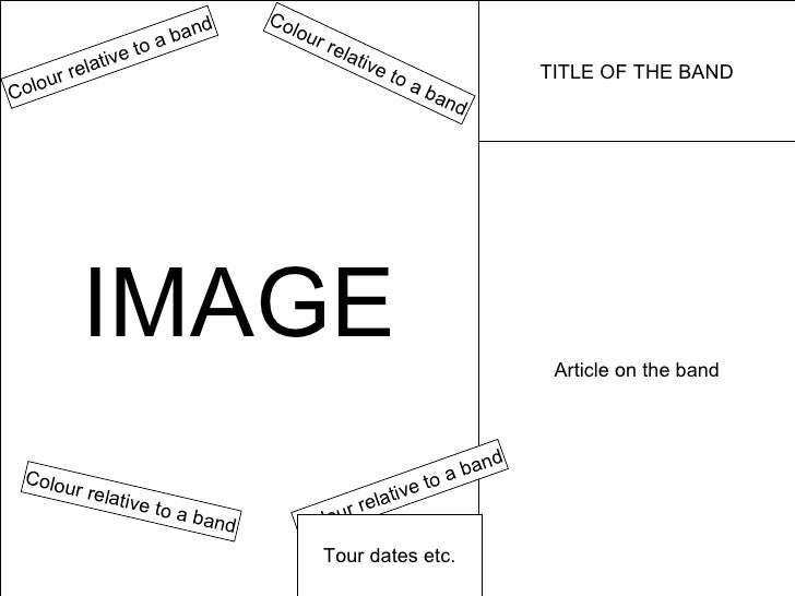 IMAGE TITLE OF THE BAND Article on the band Colour relative to a band Colour relative to a band Colour relative to a band ...