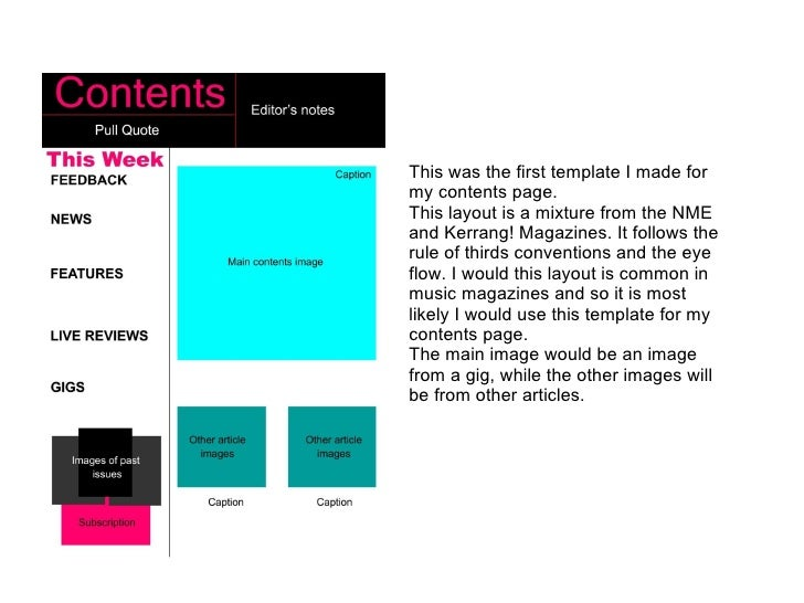 This was the first template I made for my contents page. This layout is a mixture from the NME and Kerrang! Magazines. It ...