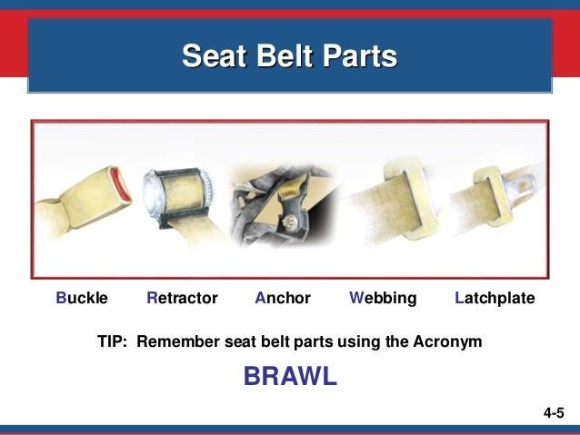 seat belt components diagram honda seat belt diagram