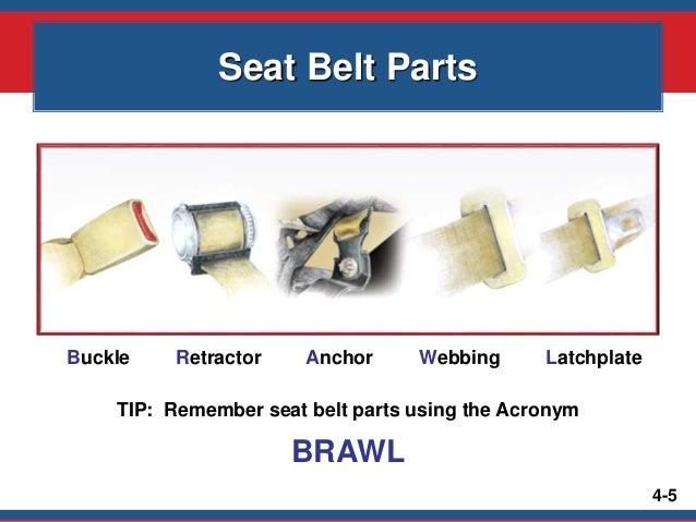 seat belt components diagram honda seat belt diagram