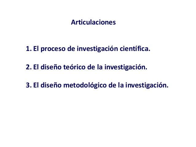 1. El proceso de investigación científica. 2. El diseño teórico de la investigación. 3. El diseño metodológico de la inves...