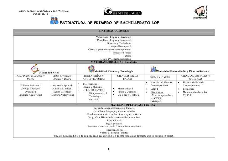 ORIENTACIÓN ACADÉMICA Y PROFESIONAL            CURSO 09/10                                       .ESTRUCTURA DE PRIMERO DE...