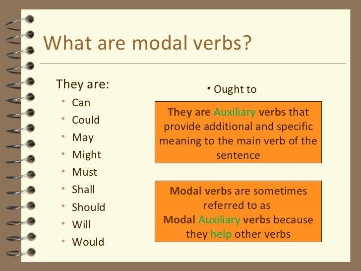 Modal Verbs Javad