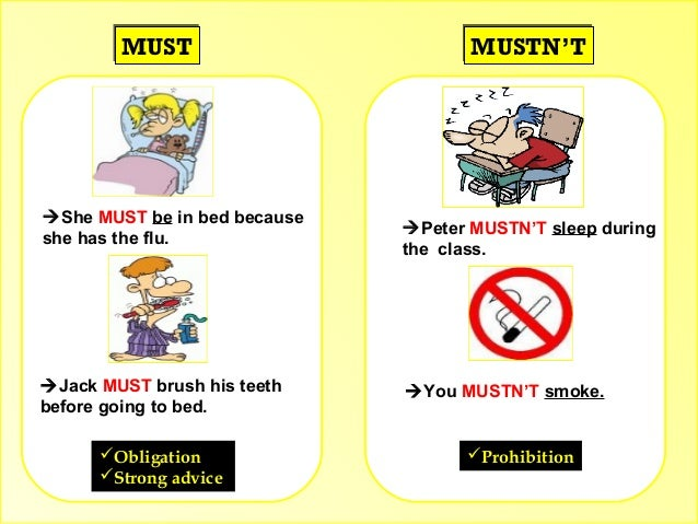 MUSTMUST MUSTN'TMUSTN'TShe MUST be in bed becauseshe has the flu.Peter MUSTN'T sleep duringthe class.ObligationStrong ...