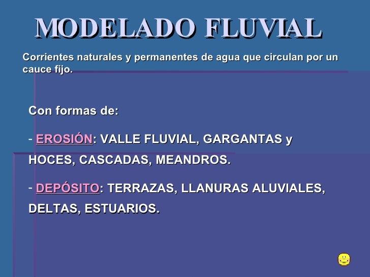 Modelado Fluvial,EóLico, Cglaciar Y KáRstico