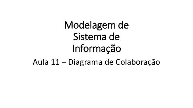 Modelagem de Sistema de Informação Aula 11 – Diagrama de Colaboração