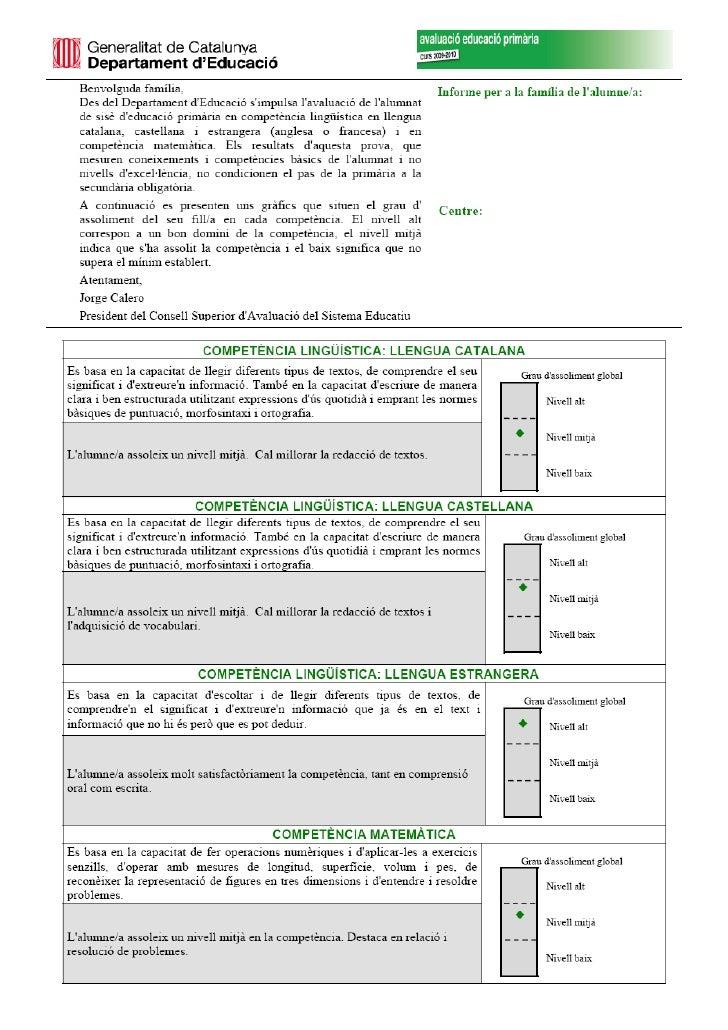 Model d'informe per a les famílies.