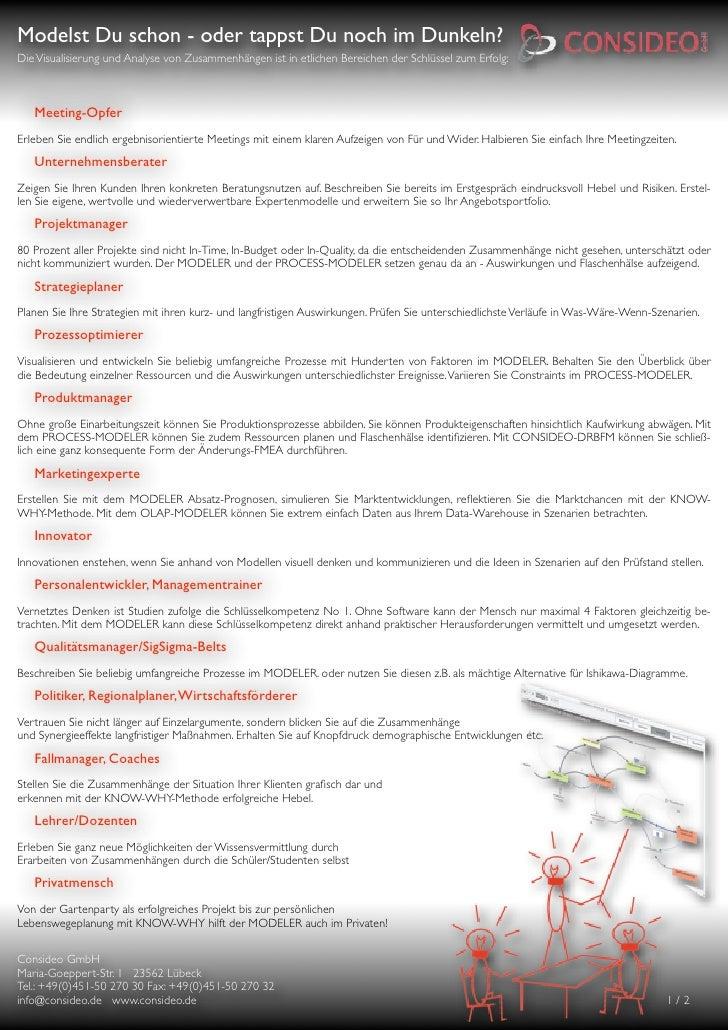 CONSIDEO Modeler Zielgruppen