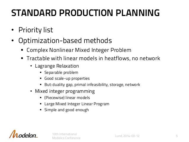 Priority List Method Planning • Priority List