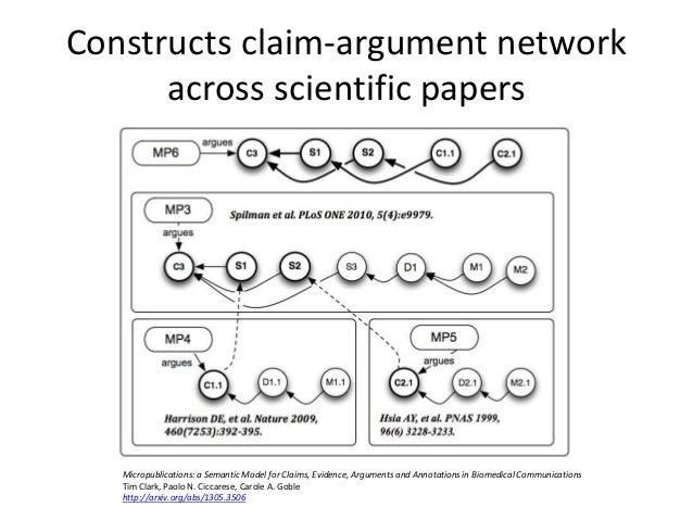 Materials and methods scientific paper