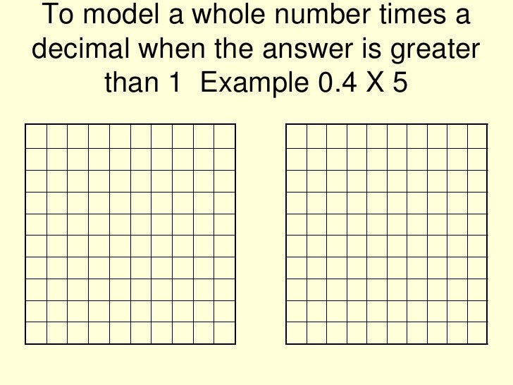 Multiplying Whole Numbers And Decimals Worksheets top 25 ideas – Decimal Model Worksheet