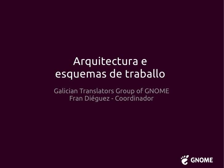 Arquitecturas e esquemas de traballo en Galician Transators Group of GNOME