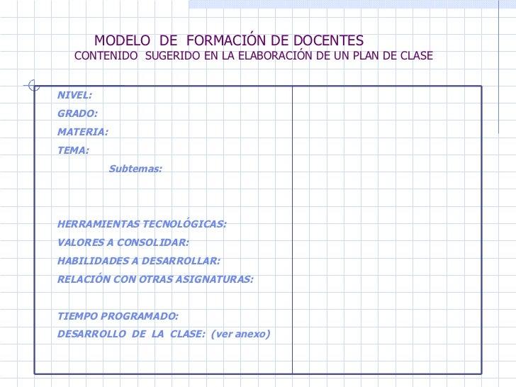 MODELO  DE  FORMACIÓN DE DOCENTES  CONTENIDO  SUGERIDO EN LA ELABORACIÓN DE UN PLAN DE CLASE NIVEL: GRADO: MATERIA: TEMA: ...
