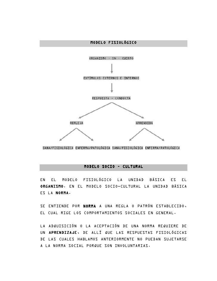 MODELO FISIOLÓGICO                        MODELO SOCIO – CULTURAL   EN   EL   MODELO   FISIOLÓGICO   LA   UNIDAD   BÁSICA ...