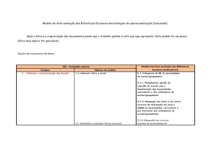Modelo De  Auto Avaliação Das  Bibliotecas  Escolares Metodologias De Operacionalização