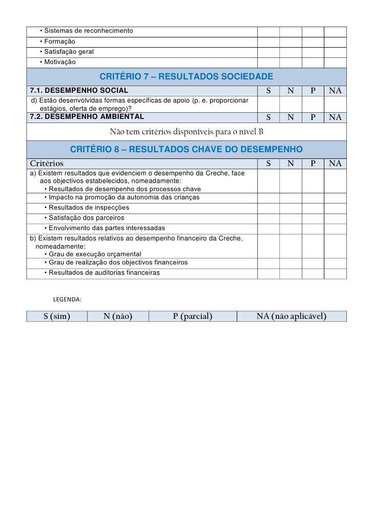 Modelo de avaliação da qualidade - nível b