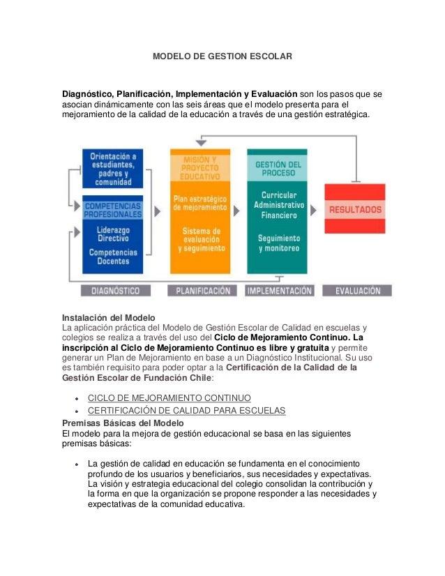 MODELO DE GESTION ESCOLARDiagnóstico, Planificación, Implementación y Evaluación son los pasos que seasocian dinámicamente...