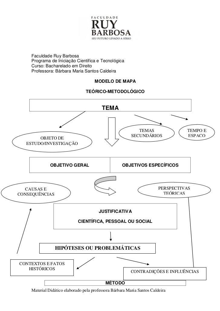 Faculdade Ruy Barbosa    Programa de Iniciação Cientifica e Tecnológica    Curso: Bacharelado em Direito    Professora: Bá...