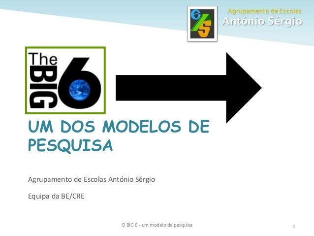 UM DOS MODELOS DE PESQUISA 1O BIG 6 - um modelo de pesquisa Agrupamento de Escolas António Sérgio Equipa da BE/CRE