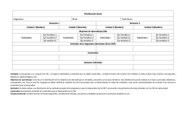 Modelo de planificacion,anual, semestral y mensual2013