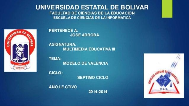 PERTENECE A: JOSE ARROBA ASIGNATURA: MULTIMEDIA EDUCATIVA III TEMA: MODELO DE VALENCIA CICLO: SEPTIMO CICLO AÑO LE CTIVO 2...