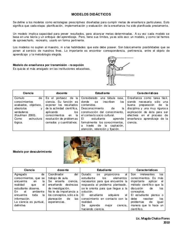 Lic. Magda Chalco Flores  2010  MODELOS DIDÁCTICOS  Se define a los modelos como estrategias prescriptivas diseñadas para ...