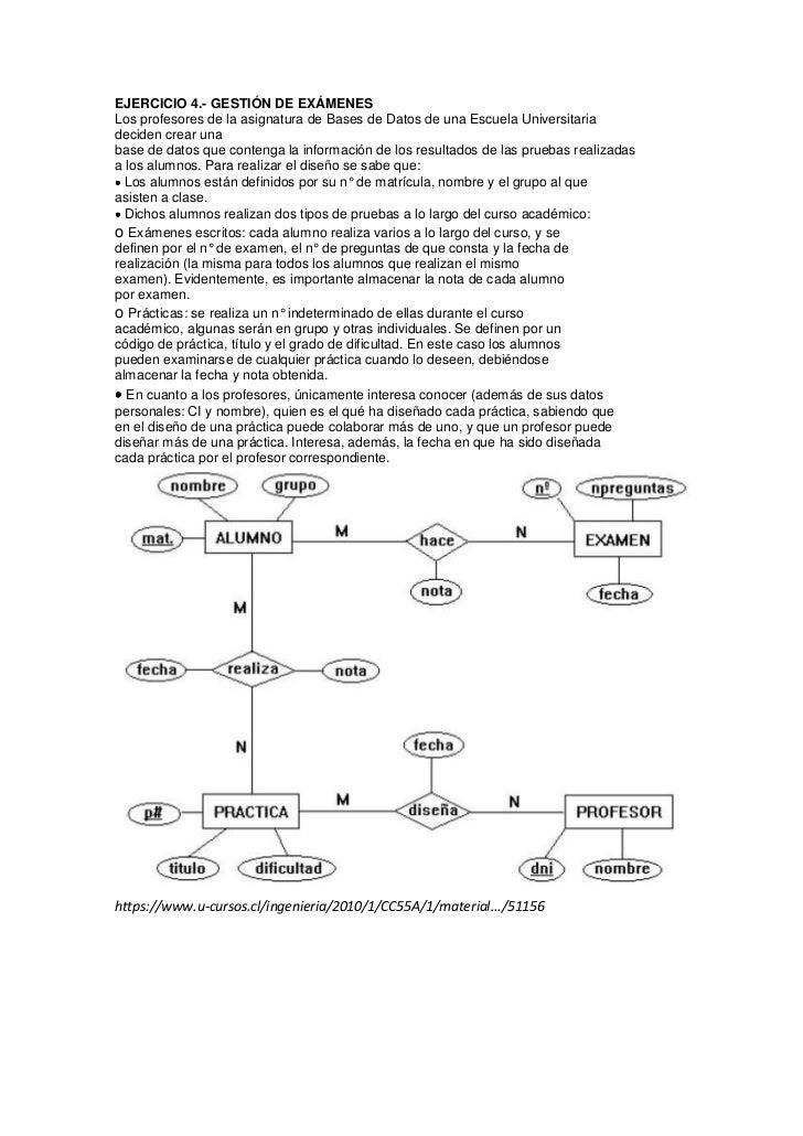 EJERCICIO 4.- GESTIÓN DE EXÁMENES<br />Los profesores de la asignatura de Bases de Datos de una Escuela Universitaria<br /...