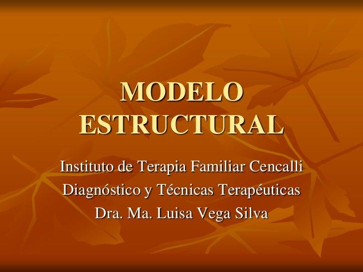 MODELO ESTRUCTURAL<br />Instituto de Terapia Familiar Cencalli<br />Diagnóstico y Técnicas Terapéuticas <br />Dra. Ma. Lui...