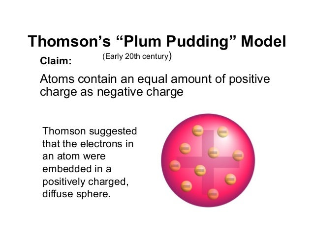 thomson plum pudding model The 'plum pudding' model of the atom was proposed by jj thomson, who had also discovered the electron it was put forth before the discovery of the nucleus according to this model, the atom is a .