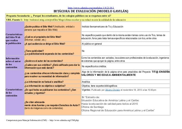 http://www.eduteka.org/modulos/1/8/2118/1  BITÁCORA DE EVALUACIÓN (MODELO GAVILÁN)  Pregunta Secundaria: ¿ Porqué los estu...